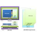 Samsung-HBM2-memory-structure.jpg