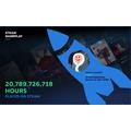 Steamissä pelattiin yli 20 miljardin tunnin edestä vuoden 2019 aikana