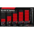 De første Radeon R9- og R7-grafikkort udkommer i næste uge