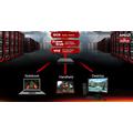 AMD annoncerer Radeon Sky grafikkort til cloud-tjenester