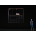 apple-a13-cpu-gpu-neural-stage.png