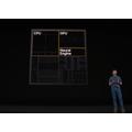 Apple hylkää Intelin suorittimet – Maceihin tulee Applen omat prosessorit