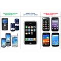Apple yrittää estää Samsungia saamasta Sharpin näyttöjä puhelimiin ja tabletteihin