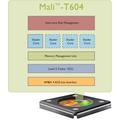 ARM hakee OpenCL-sertifikaattia Mali-T604-näytönohjaimelle