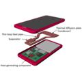 Fujitsulta ultraohuita lämpöputkia mobiililaitteiden jäähdytykseen