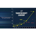 Intel lykkää Cannon Laken massatuotanto – Kaupallistaminen alkaa vasta ensi vuoden lopulla
