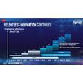 Intel tähtää 7 nanometriin vuonna 2021