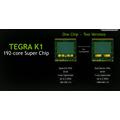 Acer esitteli Tegra K1 -pohjaisen Chromebook-kannettavan