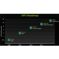 Nvidia introducerer grafikarkitekturen Volta