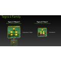 Nvidia annoncerer Tegra 4i med integreret LTE modem