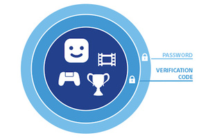 PlayStation Network adds 2 step verification