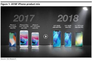 iPhonet uudistuvat vihdoin ensi vuonna – Tällainen on halpismalli
