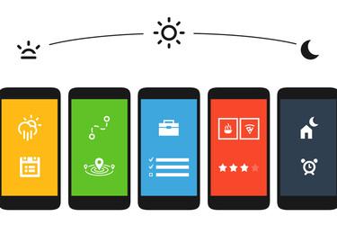 Yahoo hankki älykkään aloitusnäytön älypuhelimiin kehittäneen Aviaten