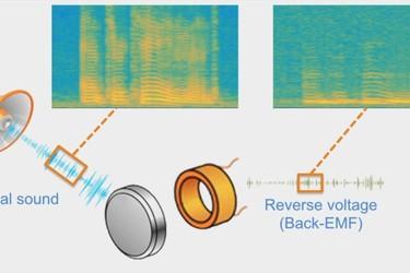 Tutkijat todistivat: Puhelimen värinämoottori soveltuu salakuunteluun