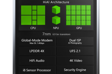Huawei uhkaa Qualcommia – Uusi piiri suorituskykyisempi kuin Snapdragon 845