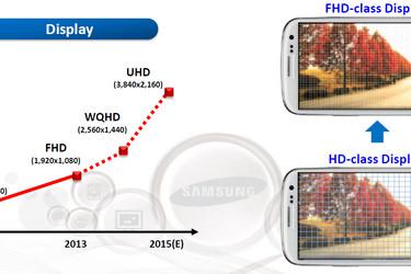 Samsungin Galaxy Note 5:een povataan jo huikean tarkkaa 4K-näyttöä
