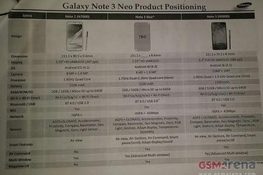 Edullisempi versio Galaxy Note 3:sta työn alla