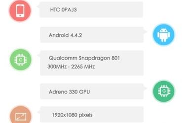 Benchmark-sovellus paljasti HTC:n seuraavan huippuluurin, mutta missä on UltraPixel?
