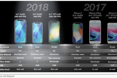 Halpis-iPhone tulee ensi syksynä – Tällaista on luvassa