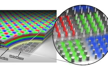 Kun Retina ei riitä: Samsung ja Stanford loivat monta kymmentä kertaa tarkemman näytön, 10 000 PPI