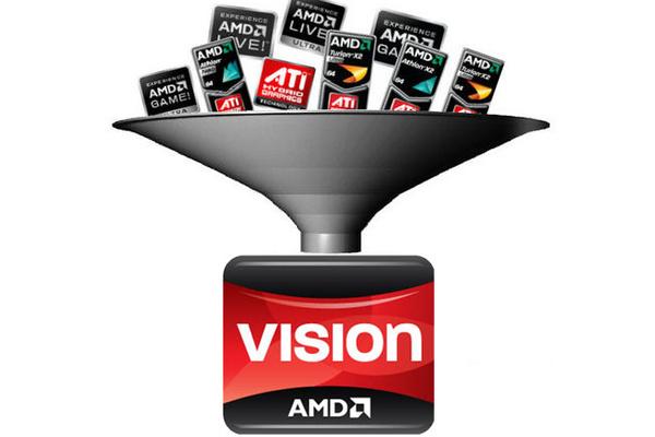 AMD:n mobiilialustojen koodinimet selitettynä