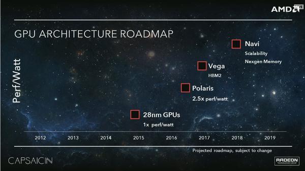 AMD julkaisee ensimmäiset Polaris-näytönohjaimet 26. toukokuuta?