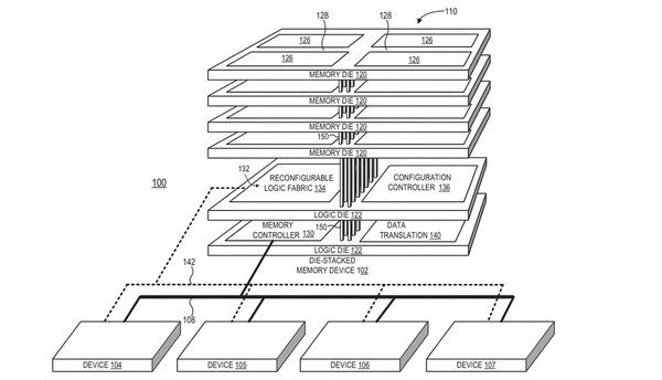 AMD:ltä patentti FPGA-piirille HBM-muistilla