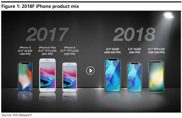 Applelta tulee kolme uutta iPhonea – Halpis-iPhone tekee paluun