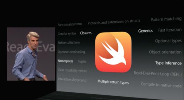 Apple vie sovelluskehityksen täysin uudelle tasolle – esitteli uuden Swift-ohjelmointikielen