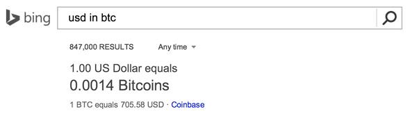 Microsoft: Bitcoinin kurssi selviää nyt bingaamalla