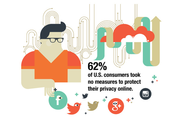 15 percent of U.S. consumers had their personal data breached last year, most didn't care