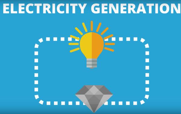Tutkijat keksivät ydinjätteelle käyttöä: Tehdään siitä timanttiakkuja