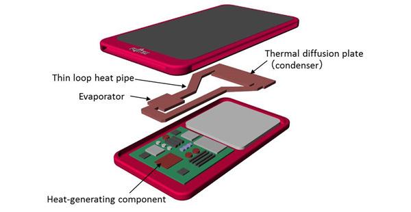 Lämpöputkijäähdytys tulossa älypuhelimiinkin