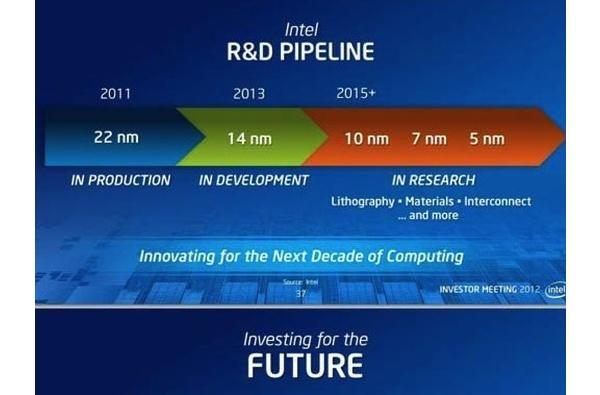 Intelin Broadwell-prosessoreiden tuotannon alku lykkääntyy