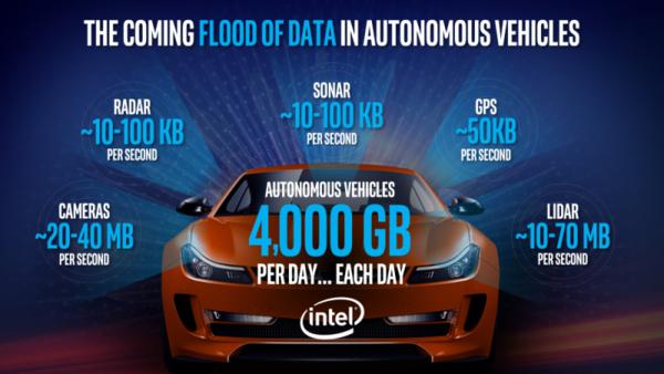 Yritykset yhdistävät voimansa – Autoista on tulossa liikkuvia tietokoneita