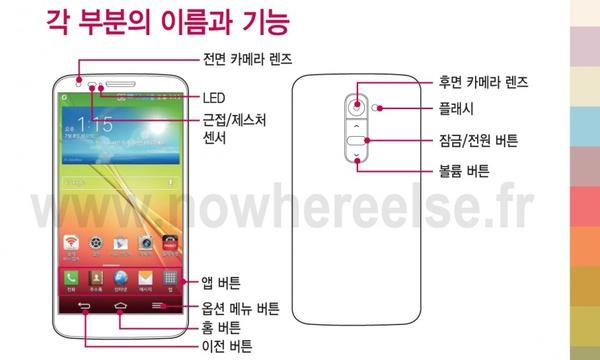 LG G2:ssa ei ole sormenjälkilukijaa