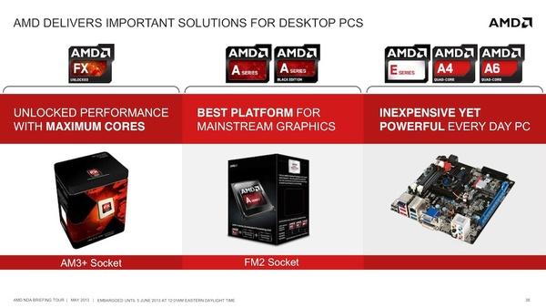 AMD päivitti Trinityn Richlandiin myös työpöydällä