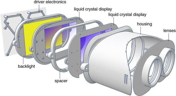 Löytyikö VR-lasien pahoinvointiongelmaan ratkaisu?