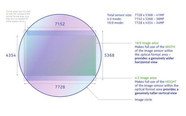 FT: Nokia lanseeraa 40 megapikselin kameralla varustetun Lumian heinäkuussa