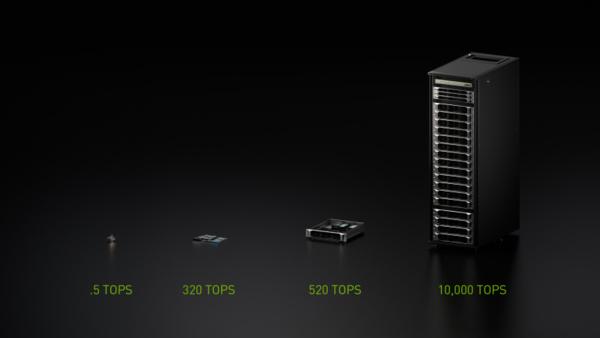 Tekoäly tulee pilven reunalle – Nvidia paljasti EGX-alustan