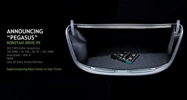 Nvidia tekee autoista aidosti itsenäisiä – Esitteli autojen supertietokonepiirin