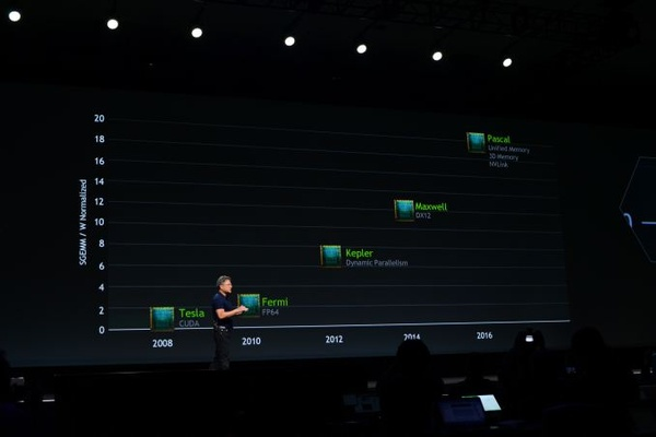 Nvidia päivitti suunnitelmiaan: Maxwellin jälkeen 3D-muistit ja NVLink