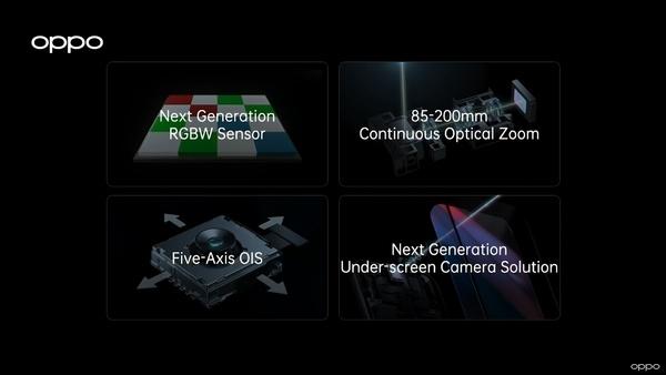 OPPO esitteli uusia kamerateknologioita - jatkuvan zoomin telekamera ja RGBW-sensori