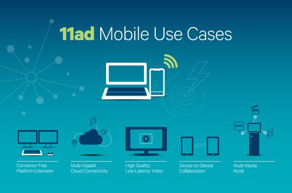 Langaton telakointi tulee älypuhelimiin ja tabletteihin ensi vuonna