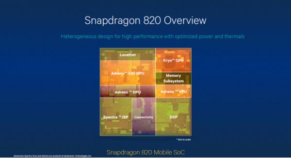 Testattu: Näin tehokas Snapdragon 820 on