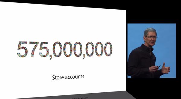 PayPal haluaisi auttaa Applea iWalletin kehittämisessä