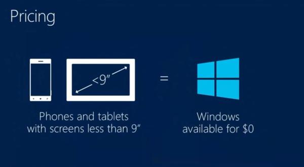 Microsoft pistää kaiken peliin: Tarjoaa Windowsia ilmaiseksi