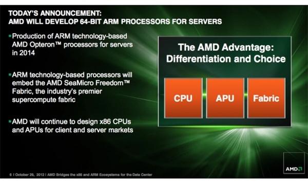 AMD lupaa ARM-arkkitehtuuriin perustuvia suorittimia