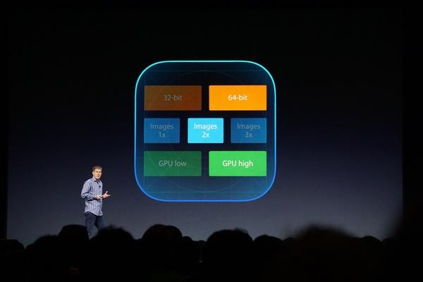 Apple esitteli niksit iPhone-sovellusten ylimääräisen läskin poistoon