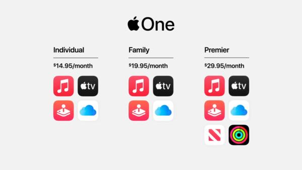 Apple One -tilauksen Suomen hinnat julkistettiin
